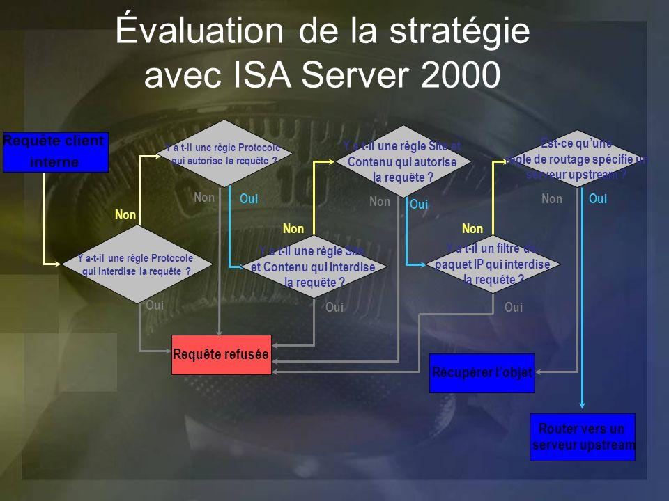 Évaluation de la stratégie avec ISA Server 2000