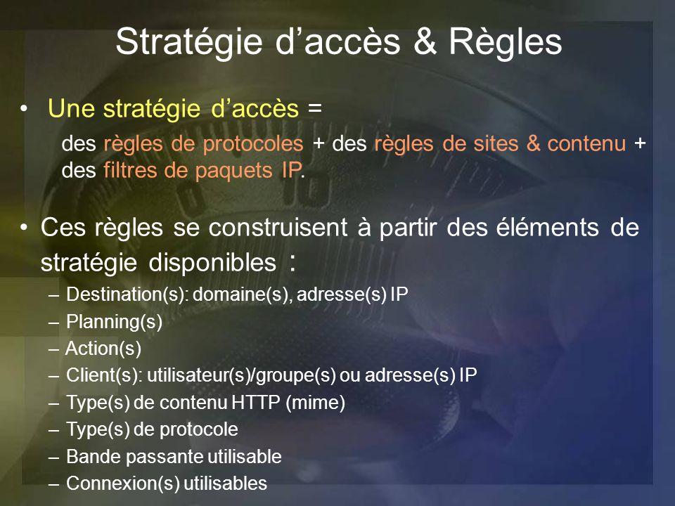 Stratégie d'accès & Règles