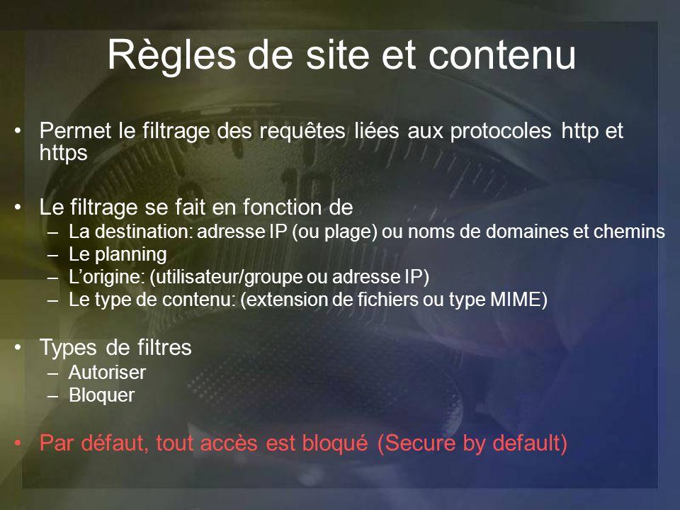 Règles de site et contenu