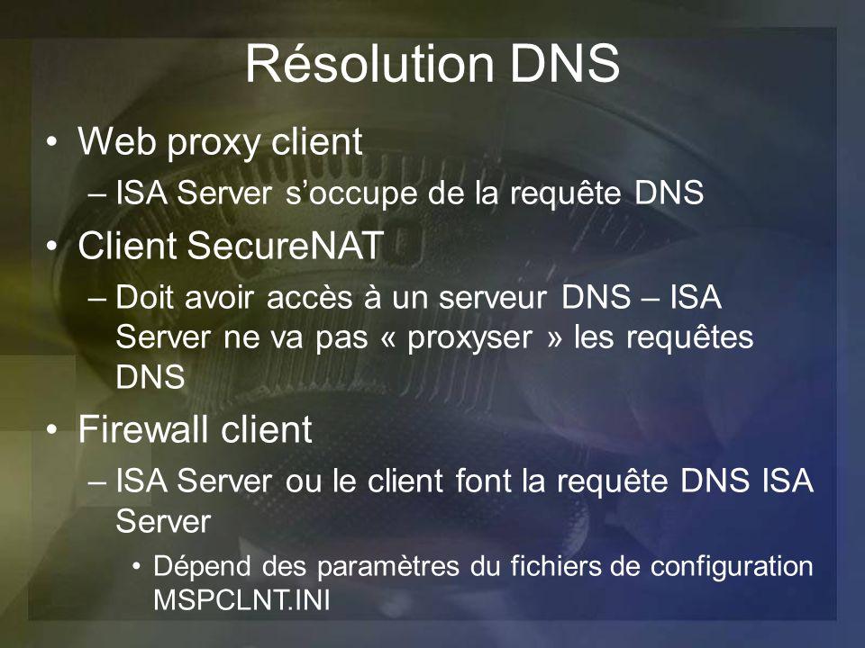 Résolution DNS Web proxy client Client SecureNAT Firewall client
