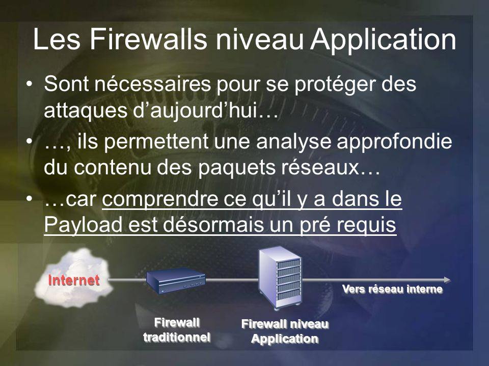 Firewall niveau Application Firewall traditionnel