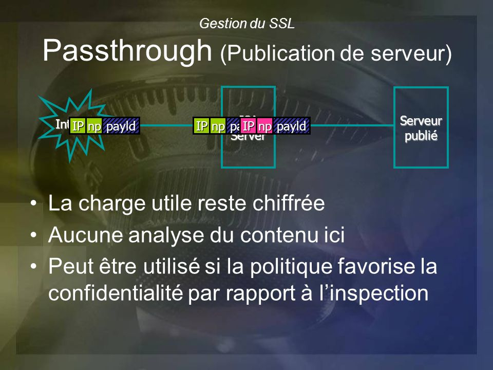 Gestion du SSL Passthrough (Publication de serveur)