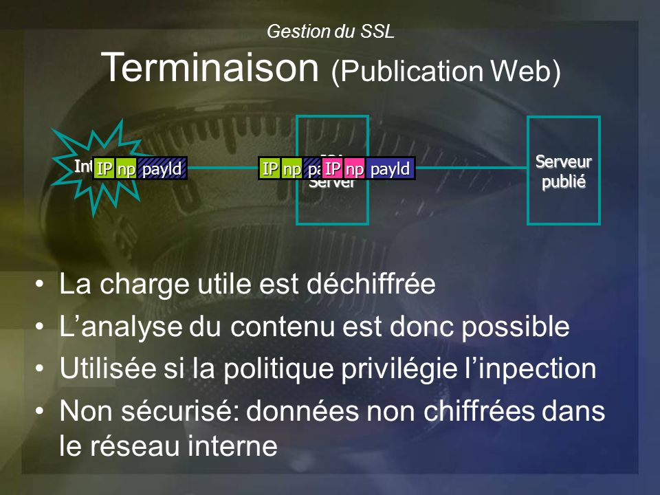 Gestion du SSL Terminaison (Publication Web)
