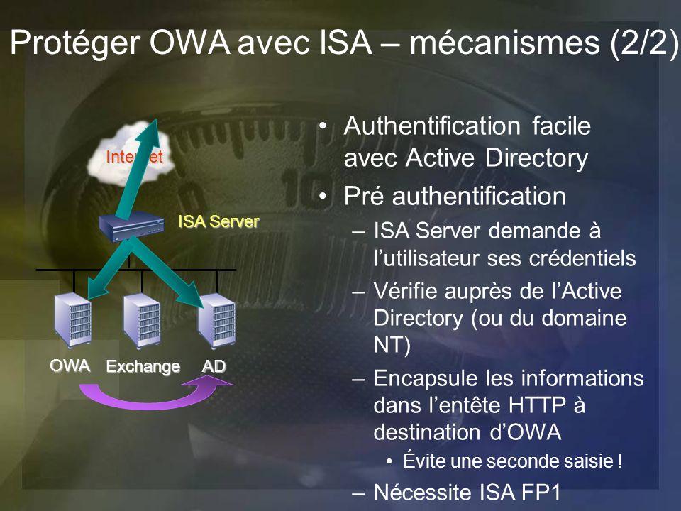 Protéger OWA avec ISA – mécanismes (2/2)