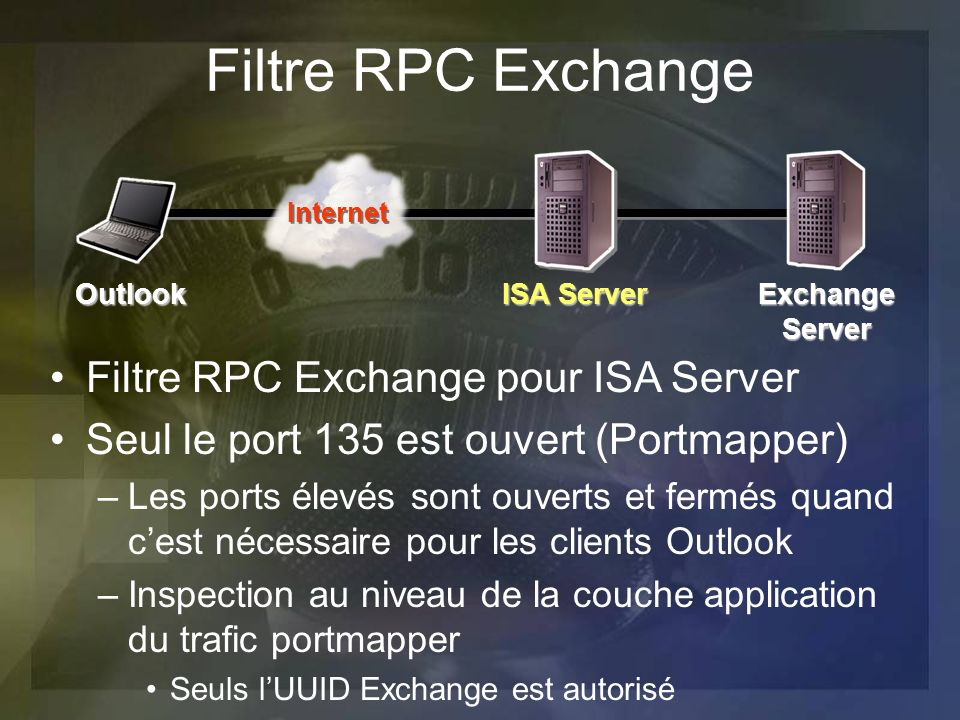 Filtre RPC Exchange Filtre RPC Exchange pour ISA Server
