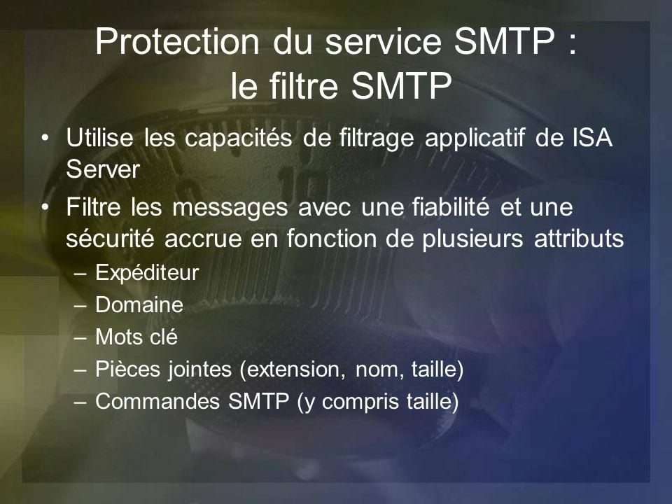 Protection du service SMTP : le filtre SMTP