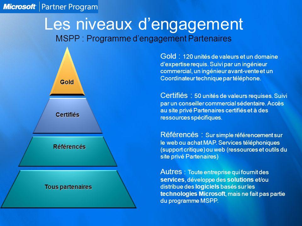 Les niveaux d'engagement MSPP : Programme d'engagement Partenaires