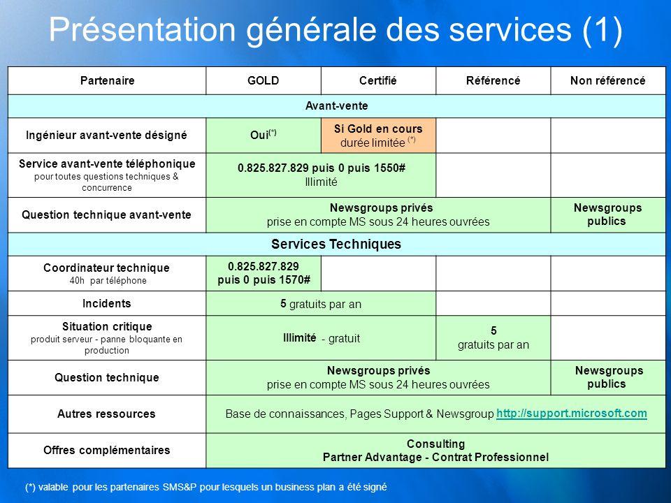 Présentation générale des services (1)