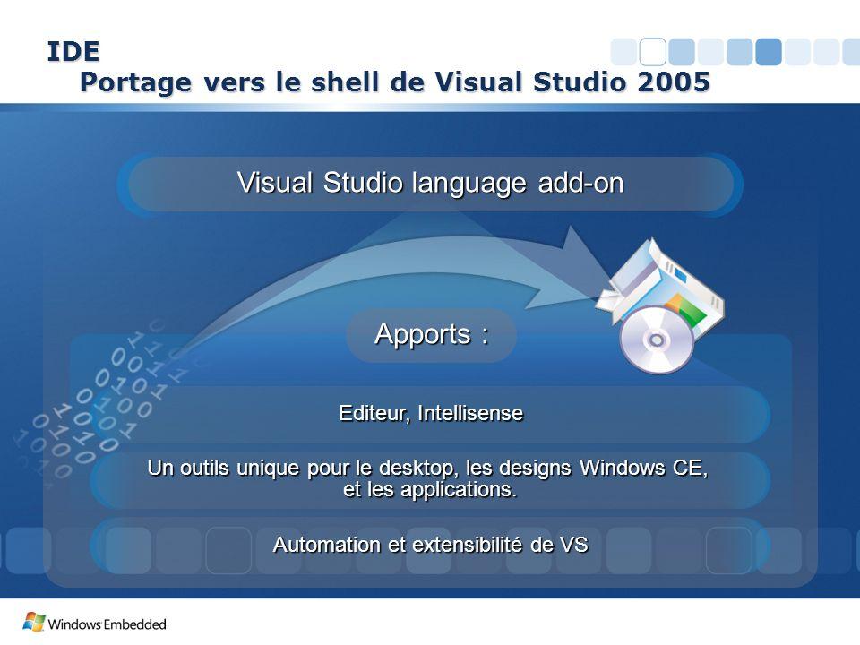 IDE Portage vers le shell de Visual Studio 2005