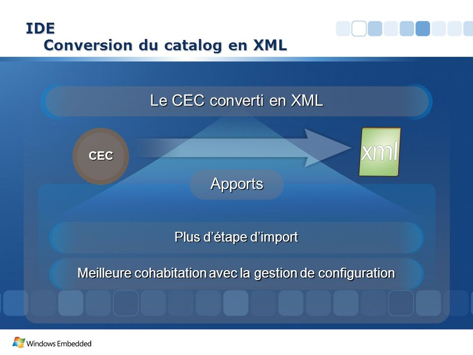 IDE Conversion du catalog en XML