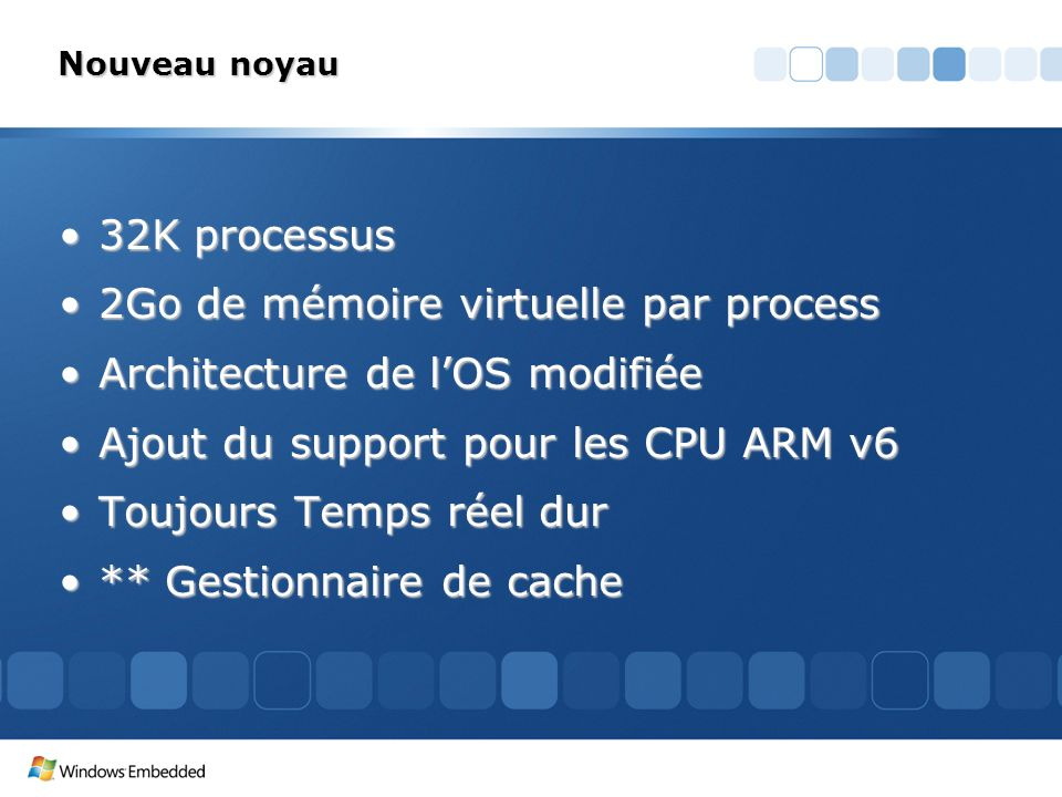 2Go de mémoire virtuelle par process Architecture de l'OS modifiée