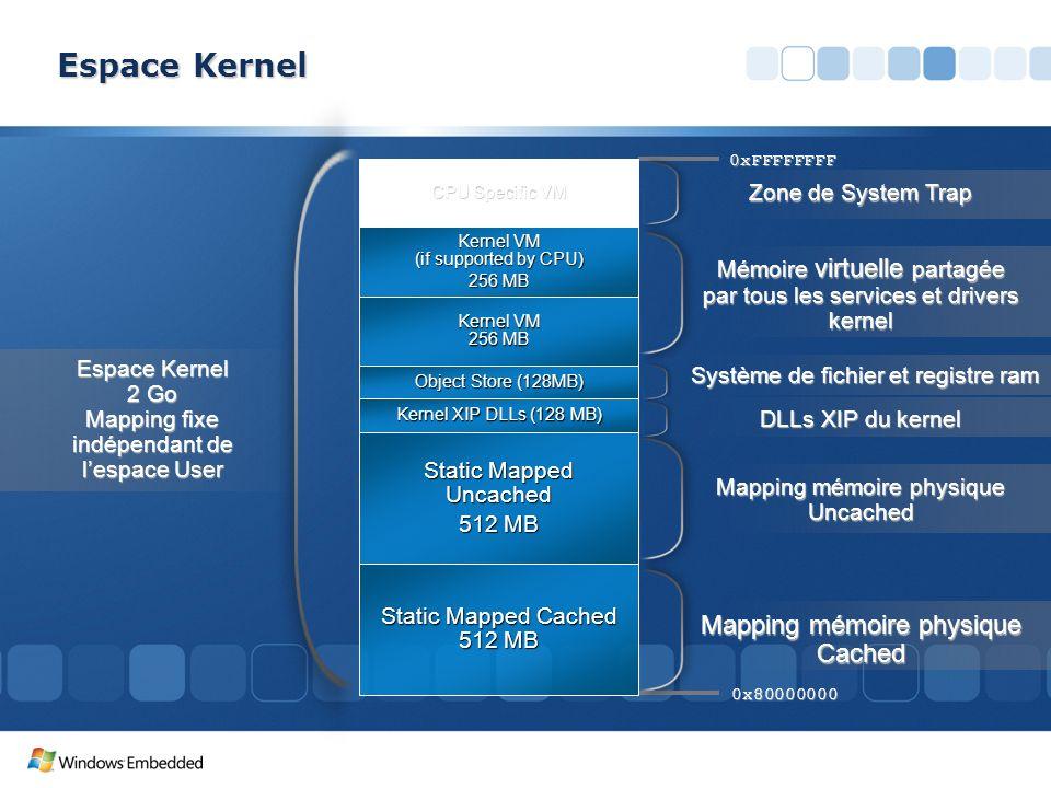 Espace Kernel Mapping mémoire physique Cached Zone de System Trap