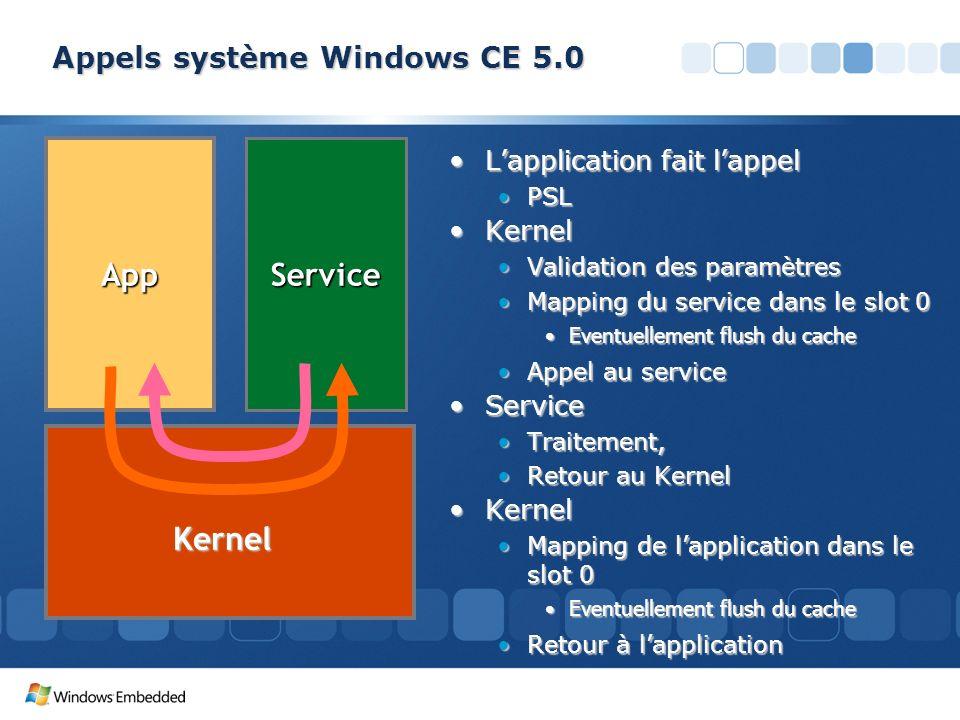 Appels système Windows CE 5.0