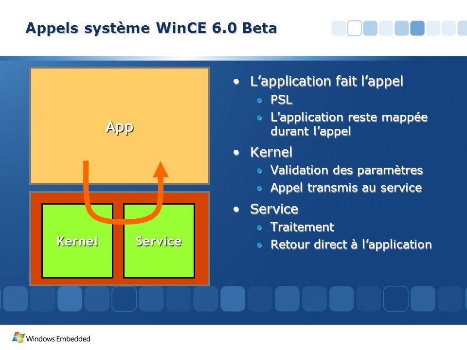 Appels système WinCE 6.0 Beta