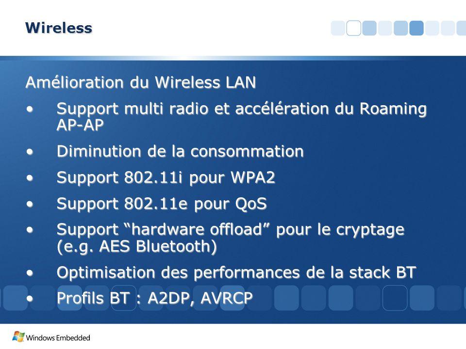 Amélioration du Wireless LAN