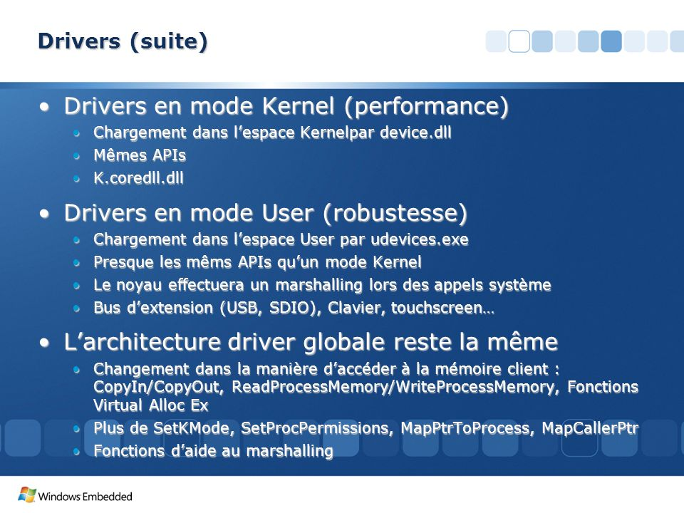 Drivers en mode Kernel (performance)