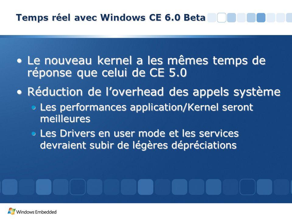 Temps réel avec Windows CE 6.0 Beta