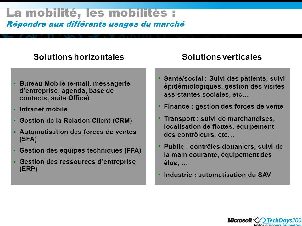 La mobilité, les mobilités : Répondre aux différents usages du marché