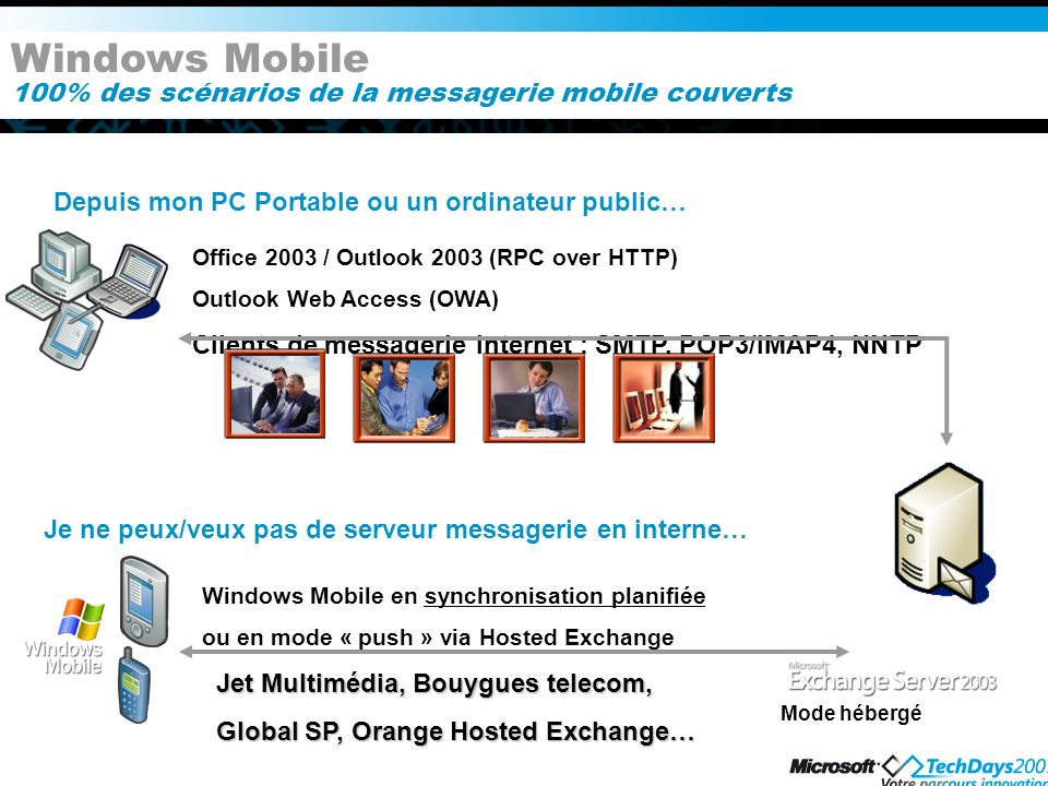 Windows Mobile 100% des scénarios de la messagerie mobile couverts