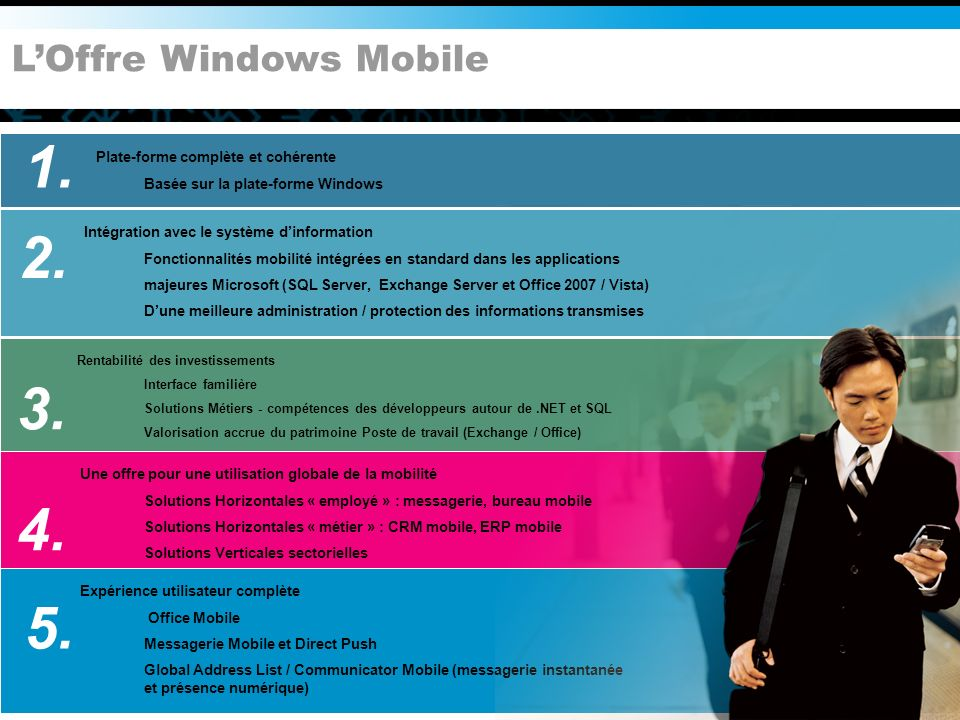 L'Offre Windows Mobile
