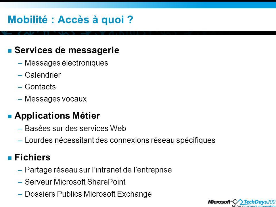 Mobilité : Accès à quoi Services de messagerie Applications Métier