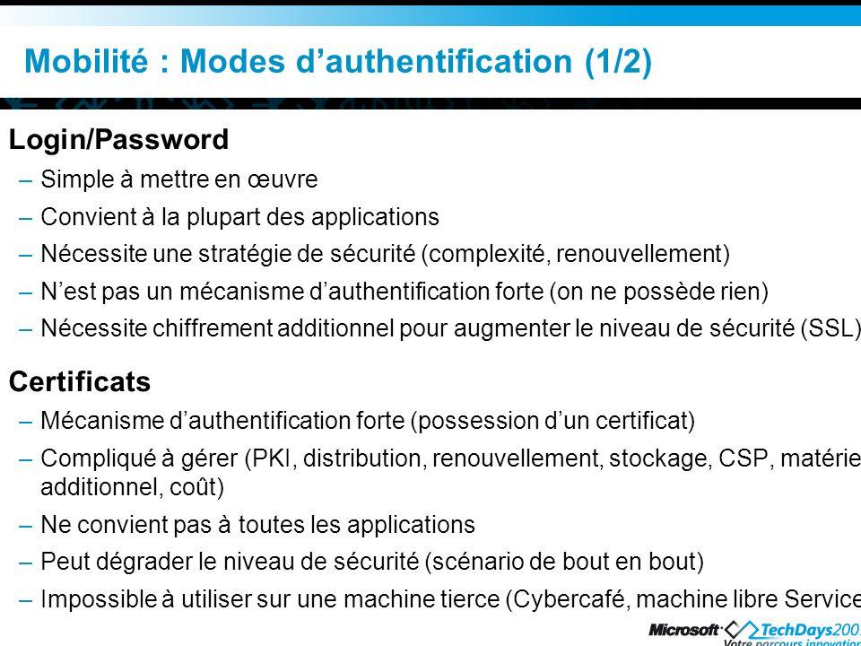 Mobilité : Modes d'authentification (1/2)