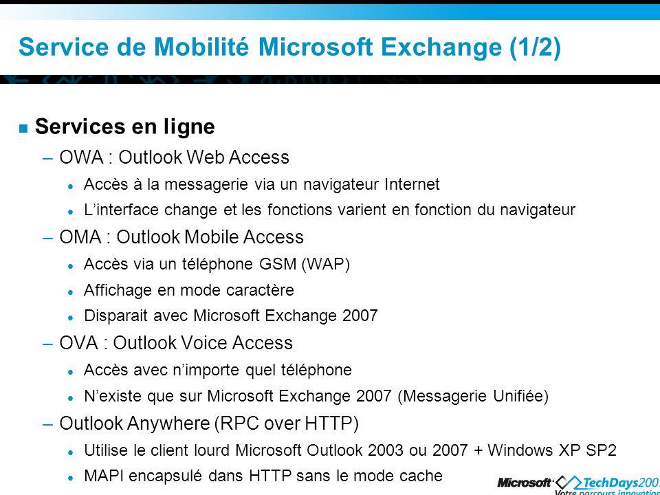 Service de Mobilité Microsoft Exchange (1/2)