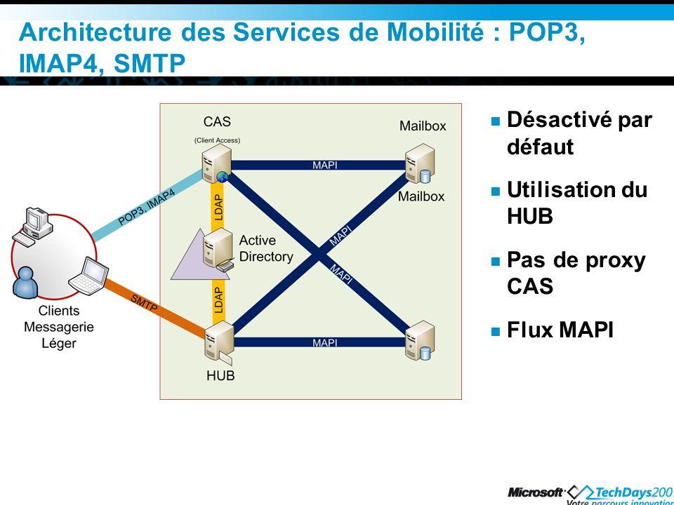 Architecture des Services de Mobilité : POP3, IMAP4, SMTP