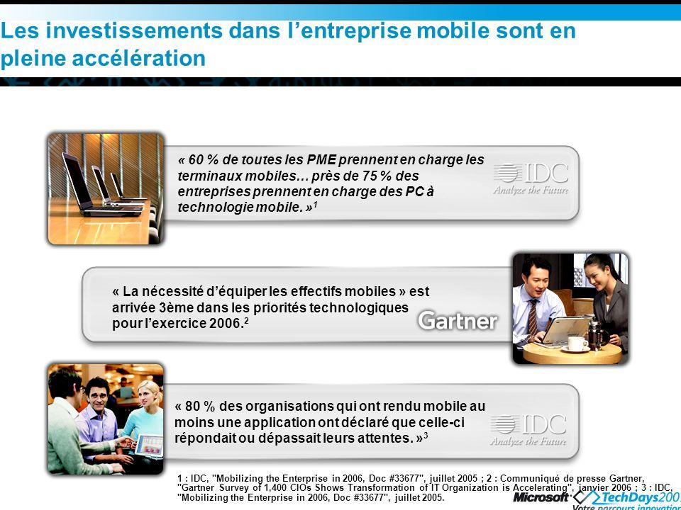 Les investissements dans l'entreprise mobile sont en pleine accélération