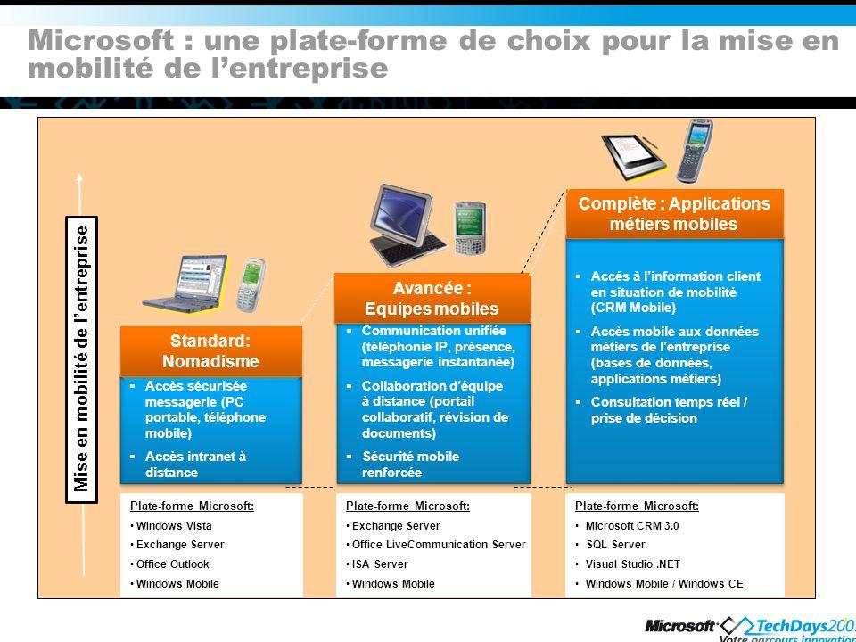 Microsoft : une plate-forme de choix pour la mise en mobilité de l'entreprise