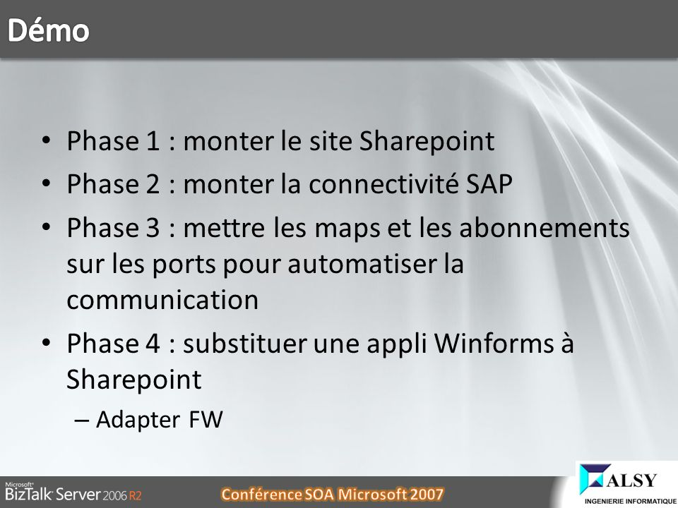 Démo Phase 1 : monter le site Sharepoint