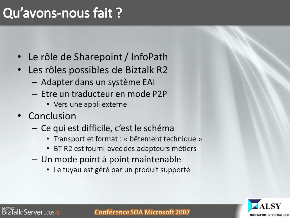 Qu'avons-nous fait Le rôle de Sharepoint / InfoPath