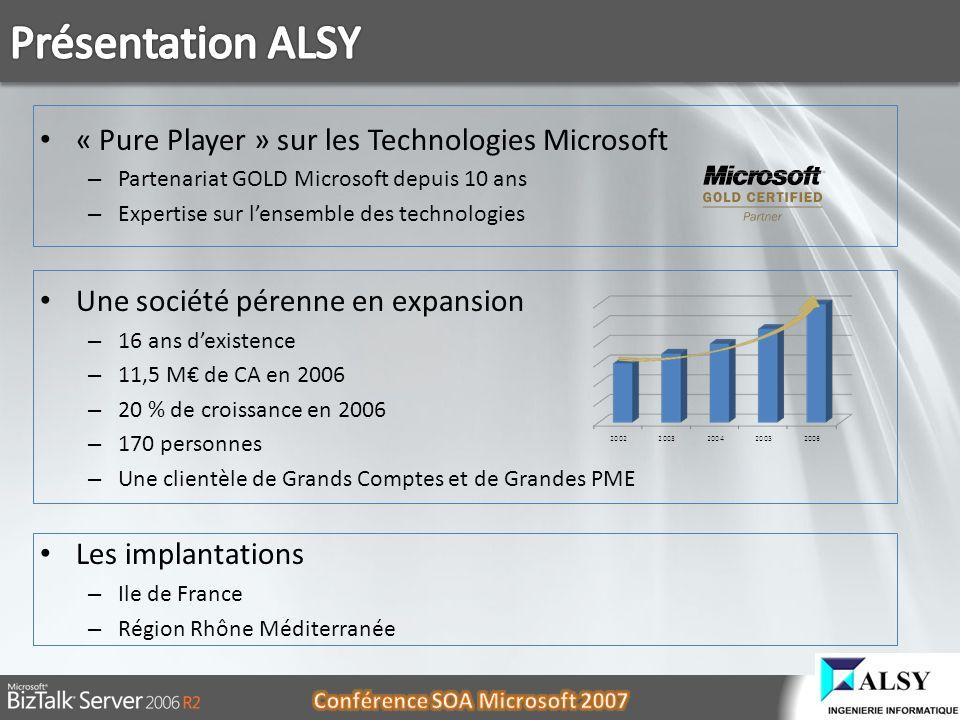 Présentation ALSY « Pure Player » sur les Technologies Microsoft