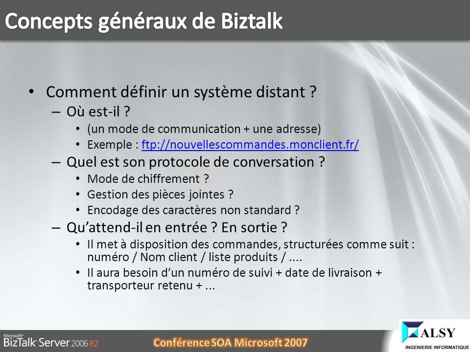Concepts généraux de Biztalk