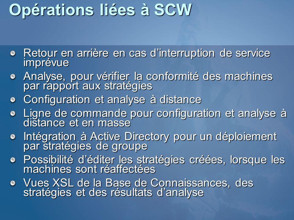 Opérations liées à SCW Retour en arrière en cas d'interruption de service imprévue.