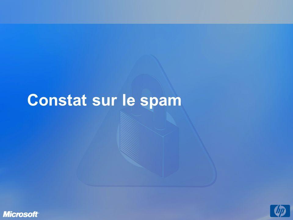 Constat sur le spam