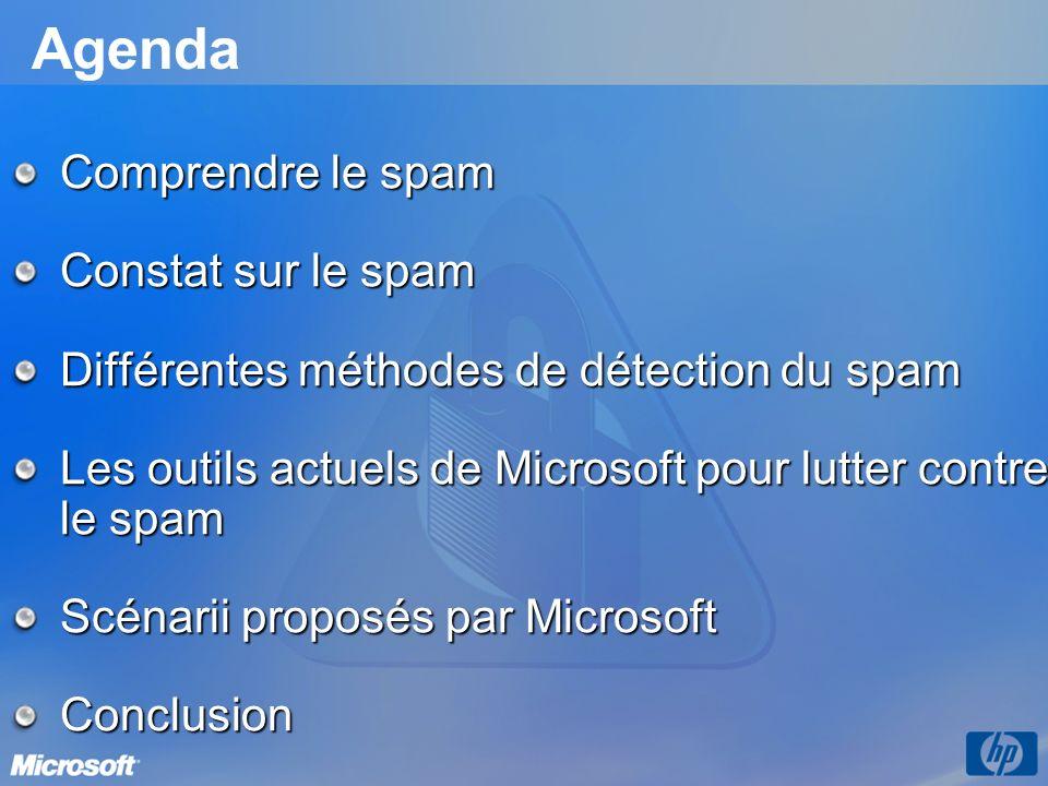 Agenda Comprendre le spam Constat sur le spam