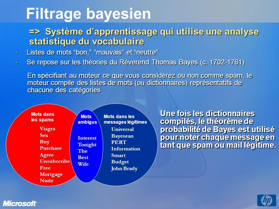 Filtrage bayesien => Système d'apprentissage qui utilise une analyse statistique du vocabulaire. Listes de mots bon, mauvais et neutre