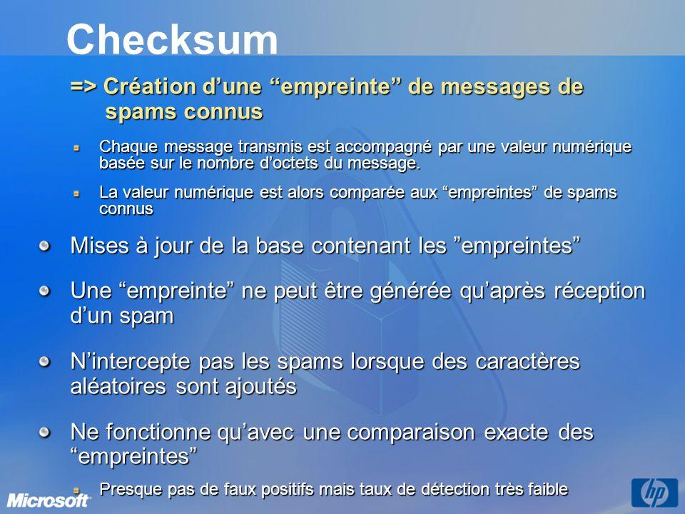 Checksum => Création d'une empreinte de messages de spams connus
