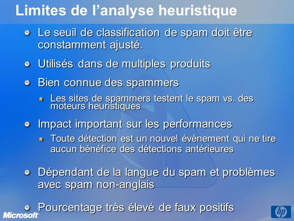 Limites de l'analyse heuristique