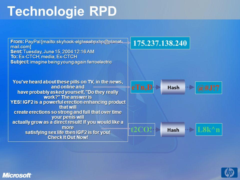 Technologie RPD 175.237.138.240 eTn,D @#J!7 t2CO! L8k^n