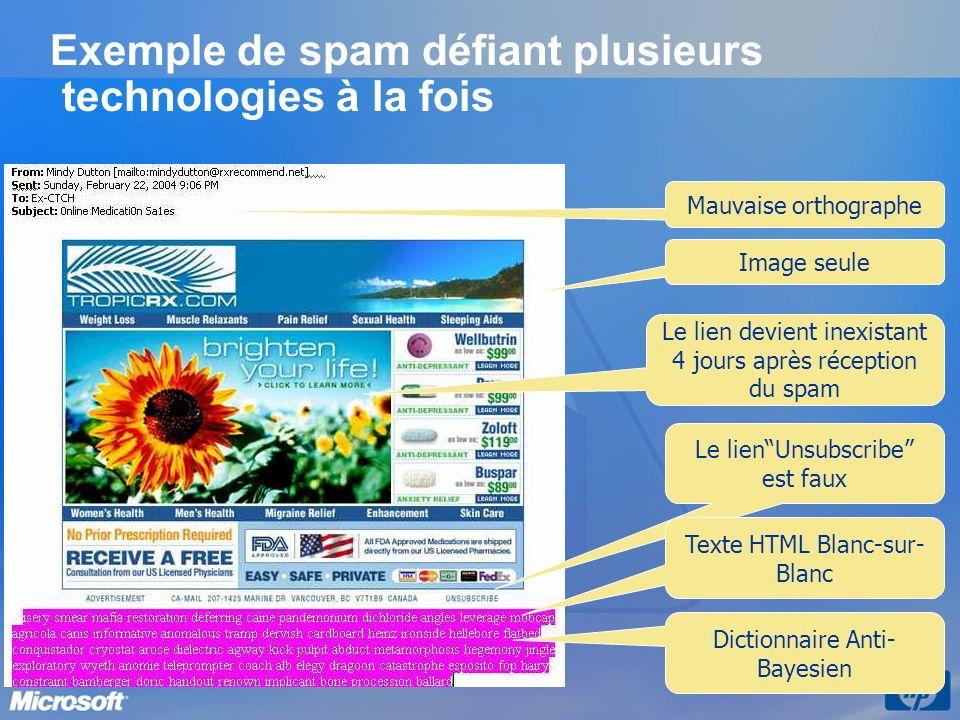 Exemple de spam défiant plusieurs technologies à la fois
