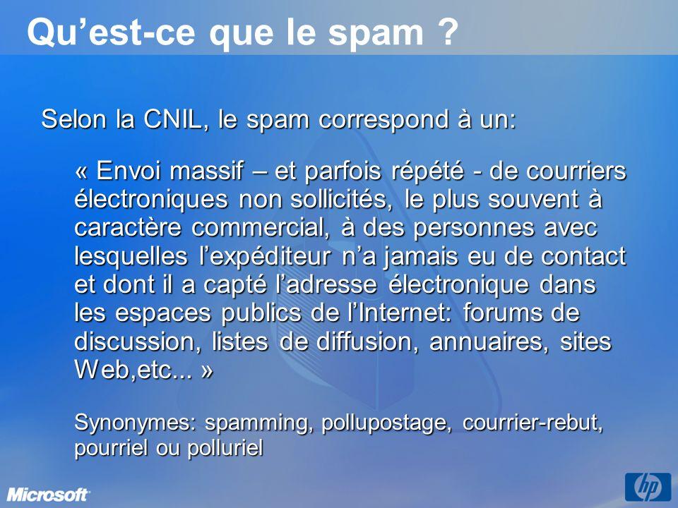 Qu'est-ce que le spam Selon la CNIL, le spam correspond à un: