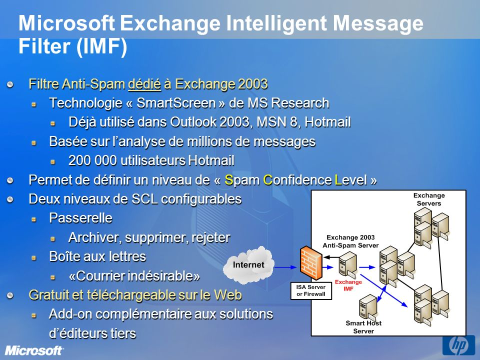 Microsoft Exchange Intelligent Message Filter (IMF)