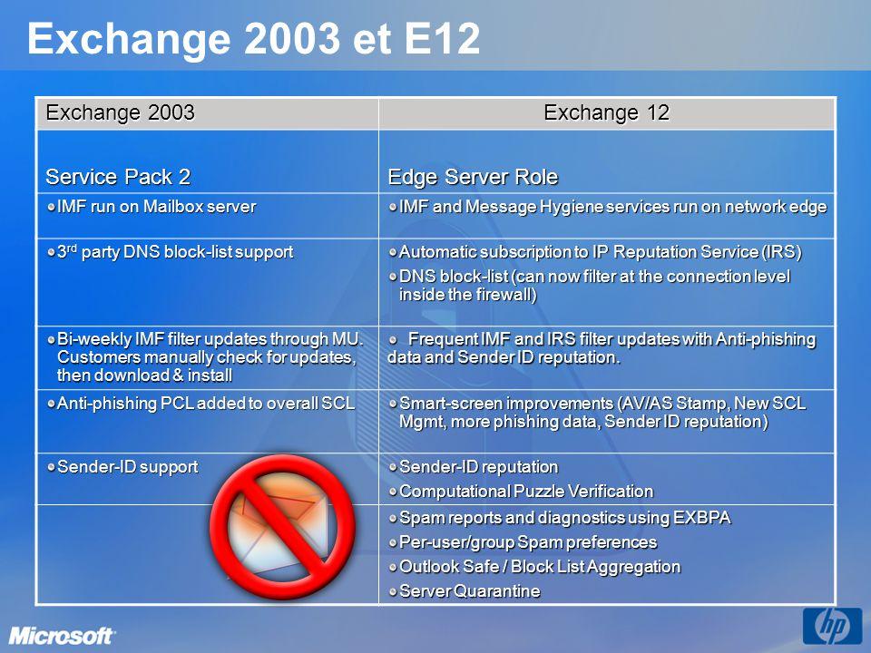 Exchange 2003 et E12 Exchange 2003 Exchange 12 Service Pack 2