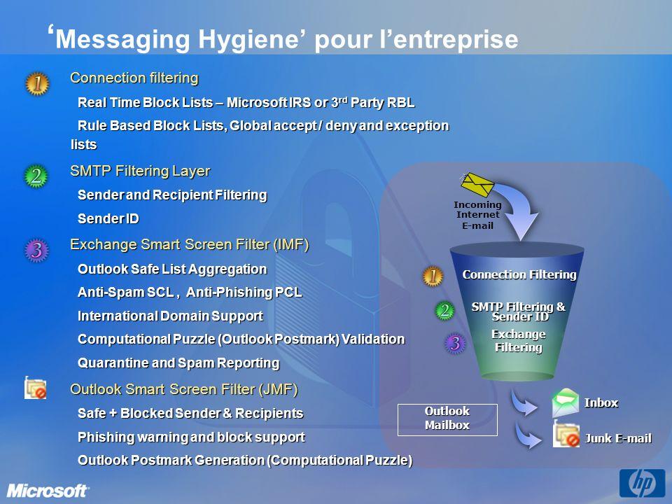 'Messaging Hygiene' pour l'entreprise