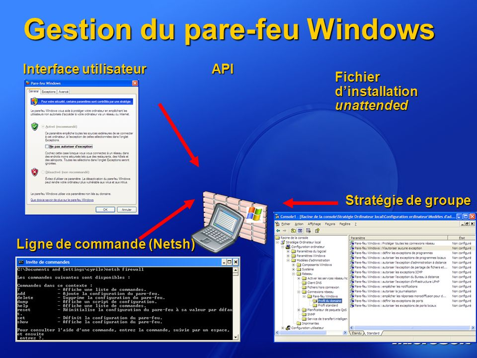 Gestion du pare-feu Windows