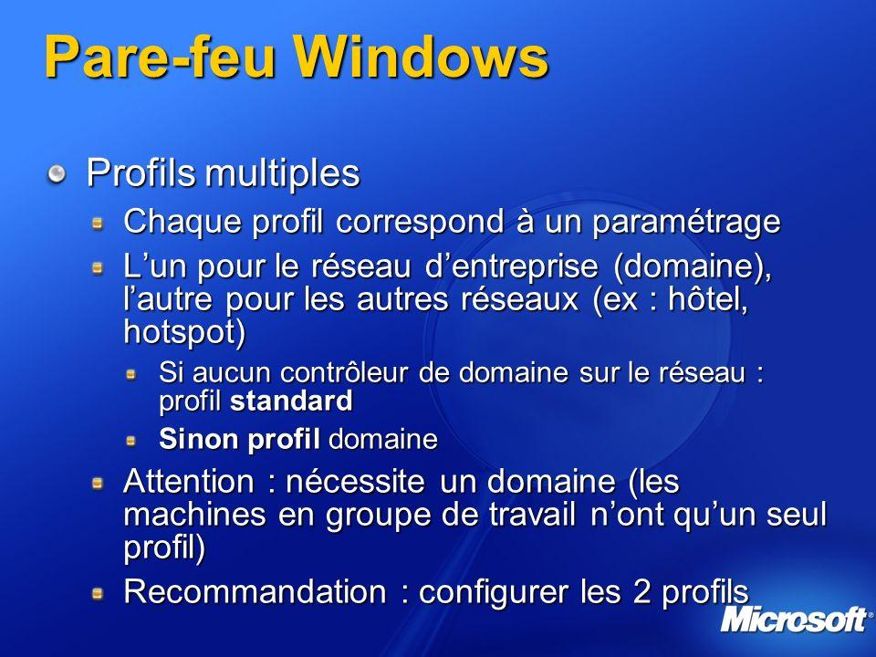 Pare-feu Windows Profils multiples