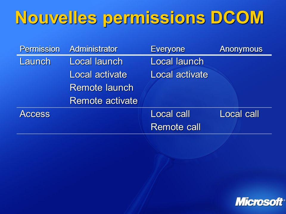 Nouvelles permissions DCOM