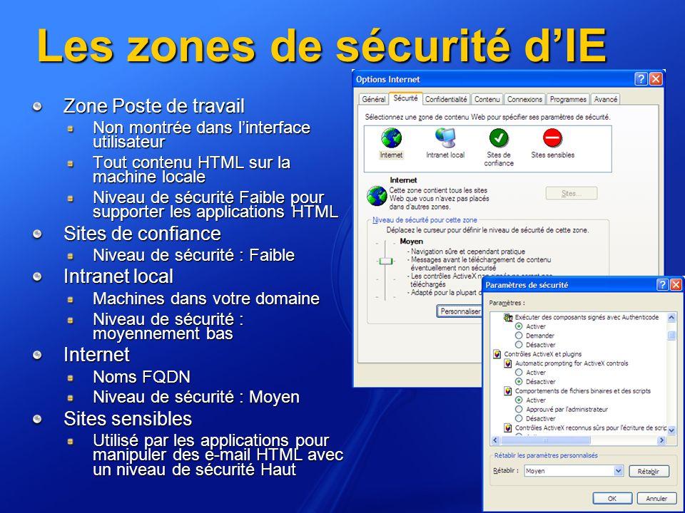 Les zones de sécurité d'IE